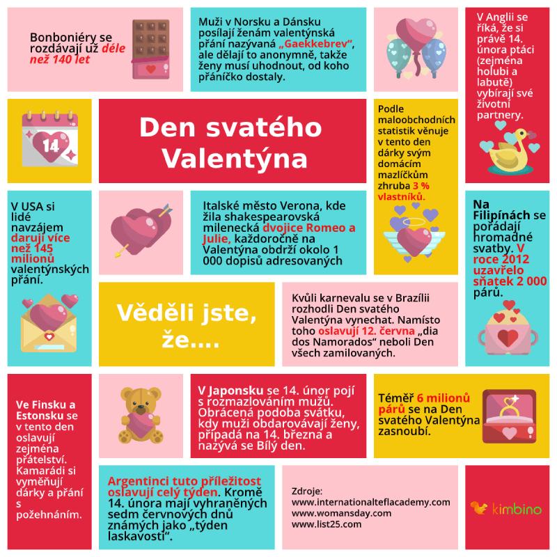 Valentýn zajímavosti